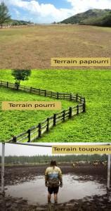 Les trois types de terrain
